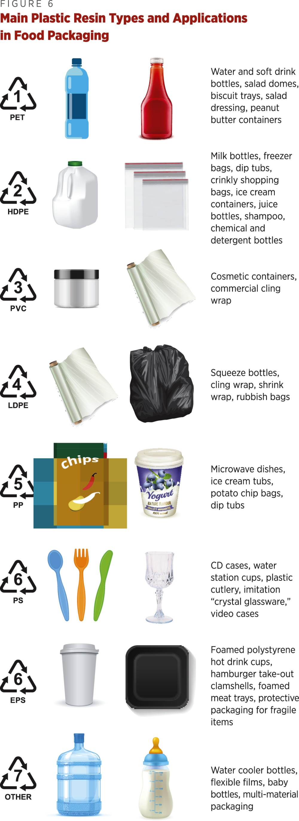 Blog Archives | Page 7 of 17 | Break Free From Plastic
